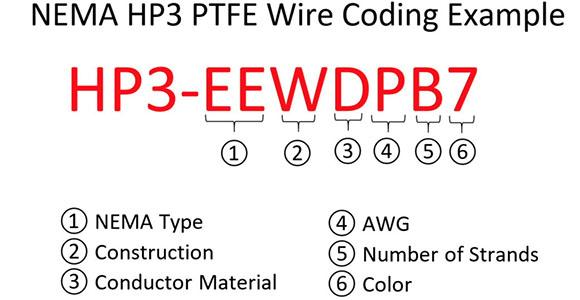 Wire and Cable Coding Example NEMA